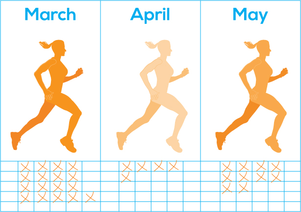march_april_may_running_stats