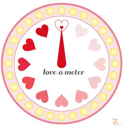 love_o_meter