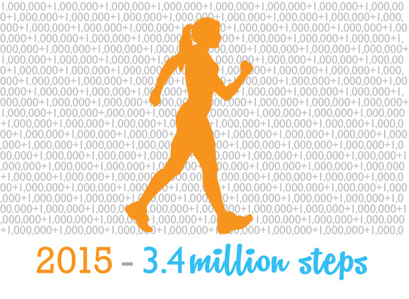 2015_millions_walking