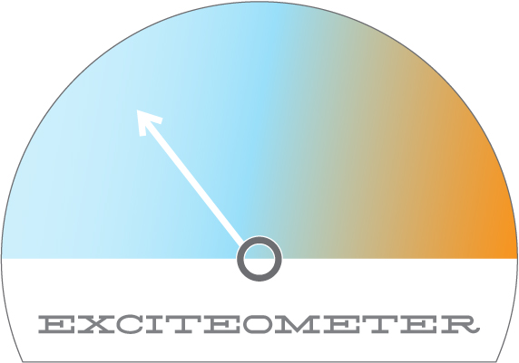 exciteometer