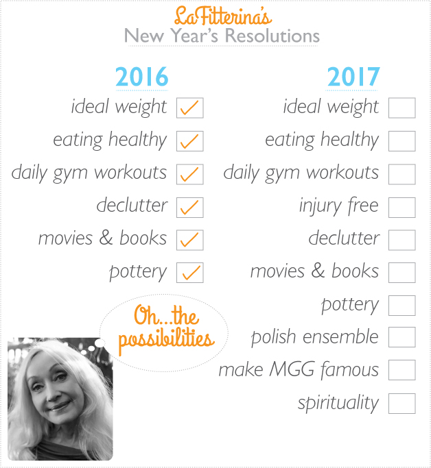 lafitterinas_ny_resolutions